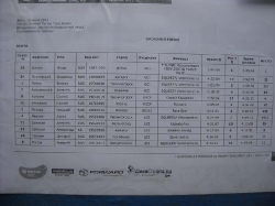 DH 2011 Н.Тагил_15